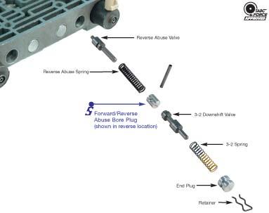 4L65E-SONNAX - Forward & Reverse Abuse Bore Plug (без доставки)